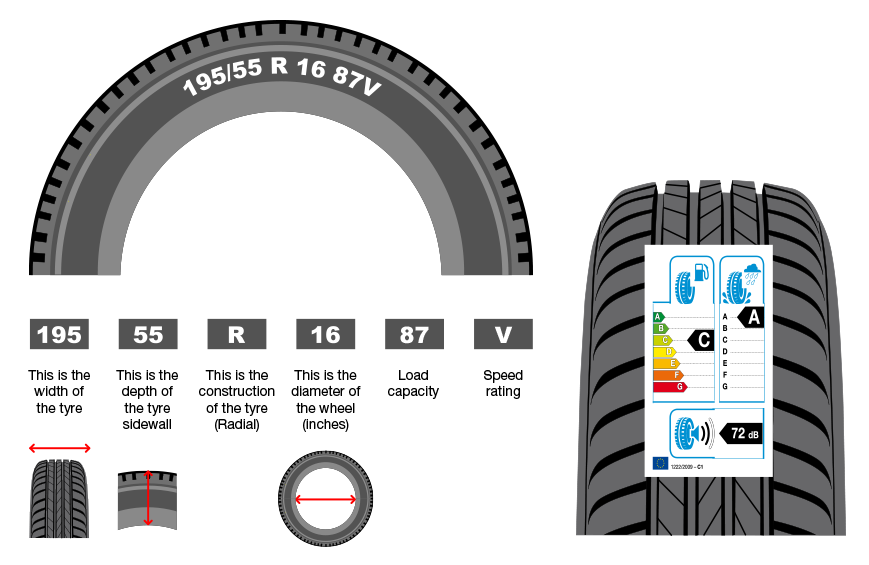 Mobile Tyres 247